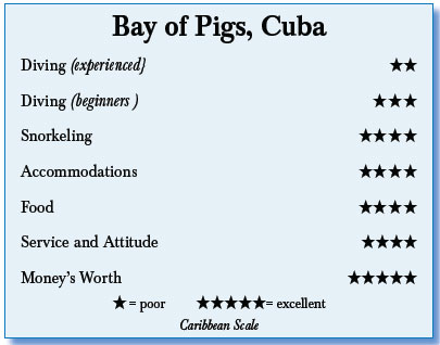 The Bay of Pigs, Cuba