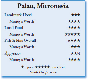 Rating of  Diving Palau, Micronesia