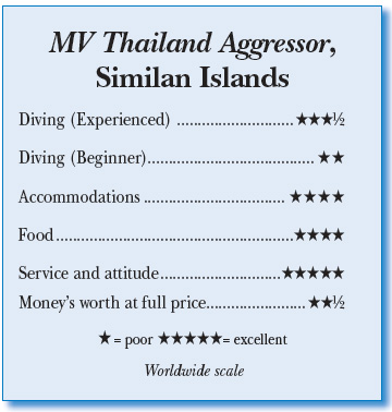 MV Thailand Agressor Rating